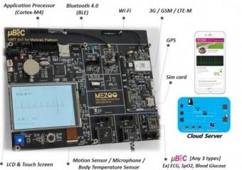 메쥬, 업계 최초 디지털 헬스케어 솔루션을 위한 IoMT 플랫폼 개발